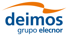 Kyros - División de localización de Elecnor Deimos
