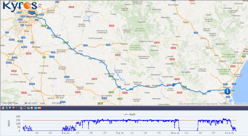 Servicios de Localización Kyros: Nuevas funcionalidades para una Conducción Eficiente con OBD CANbus
