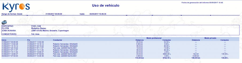 Informe de Uso del Vehículo