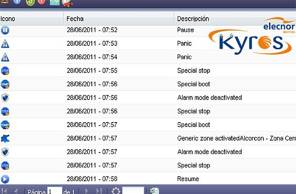 Notificaciones de Eventos de Dispositivos conectados a Kyros